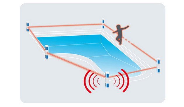 Alarme piscine p rim trique primaprotect 4 bornes sans fil for Alarme piscine perimetrique